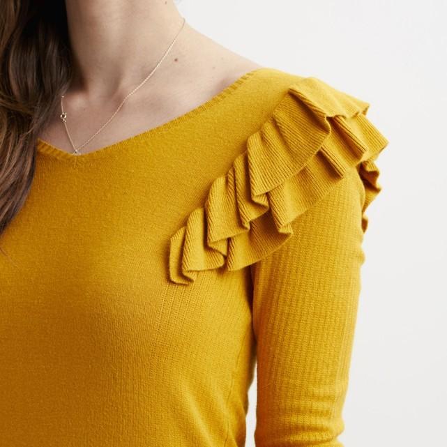 Comment porter du jaune